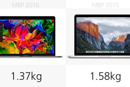 [So sánh] MacBook Pro 2016 và 2017: Cải tiến nhẹ