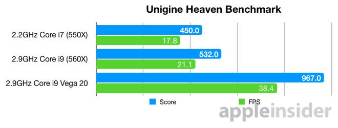 unigine-heaven-bechmark-combo
