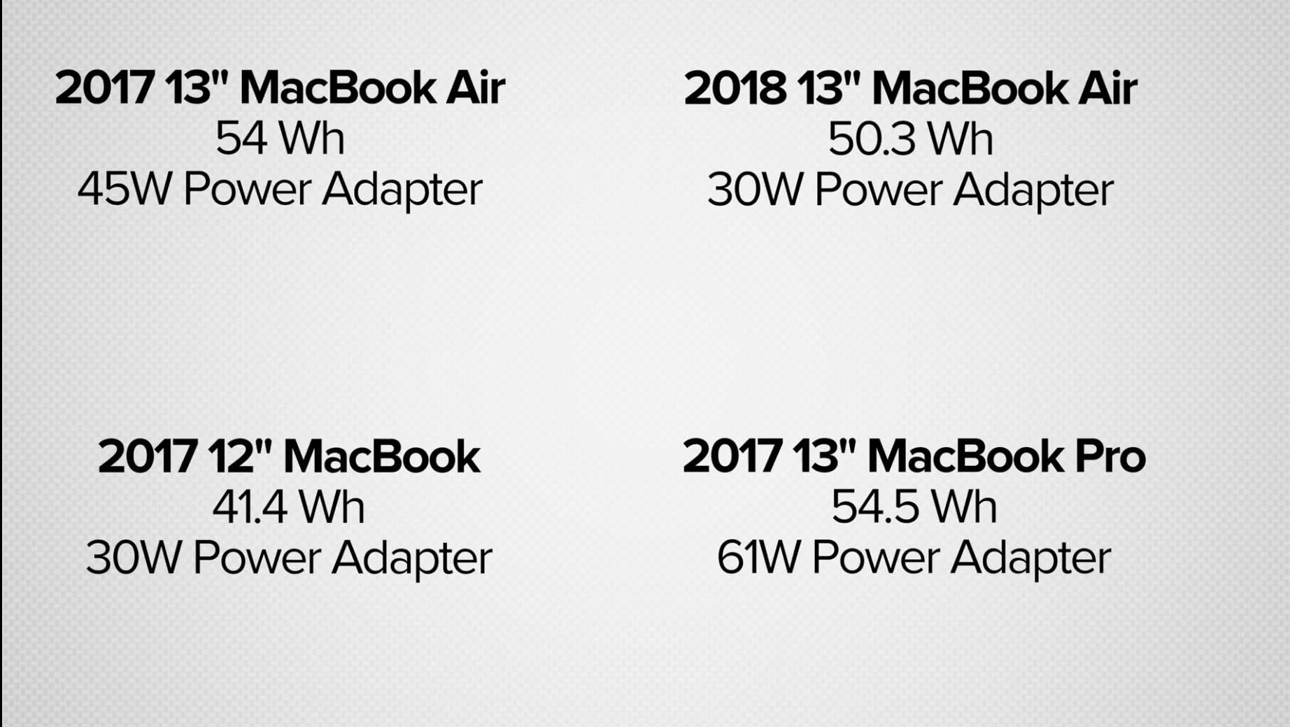 air-2018-vs-2017-vs-pro-13-power