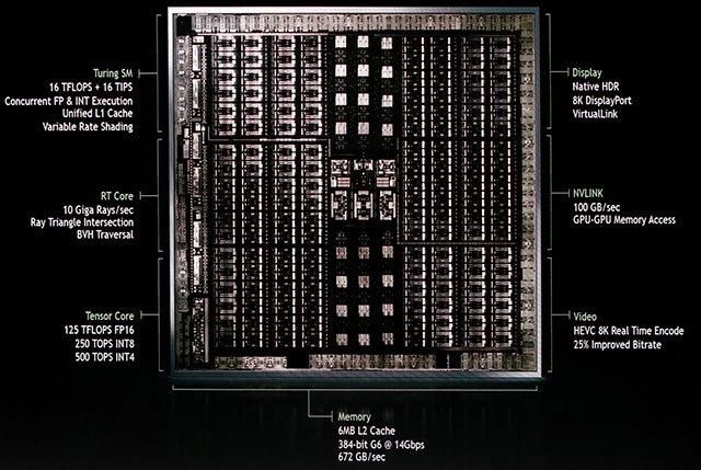 nvidia-quadro-rtx